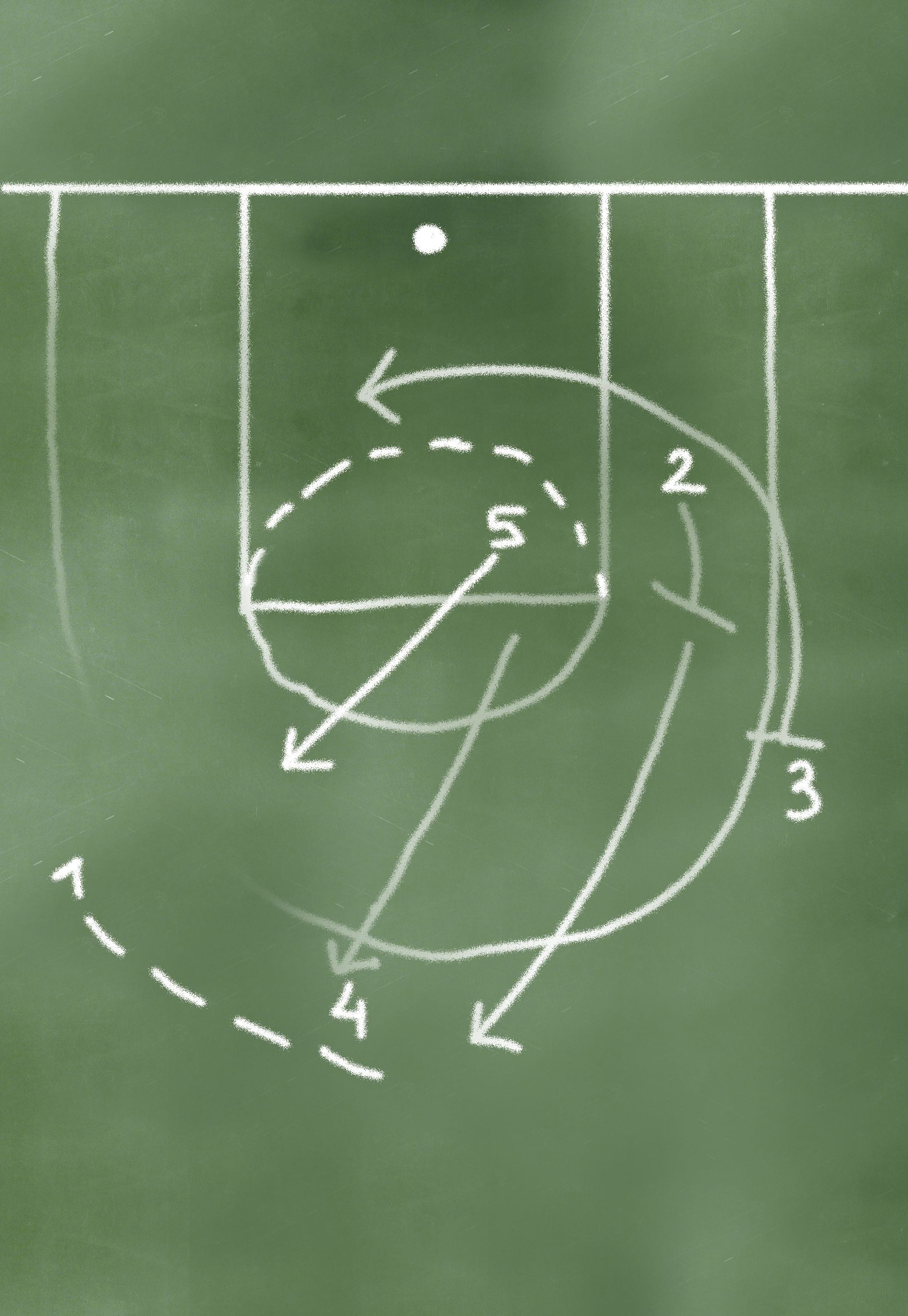Basketball Chalk game plan on greenboard  made in 2d software